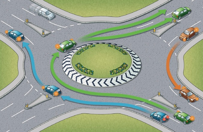 rule-185-follow-the-correct-procedure-at-roundabouts_orig